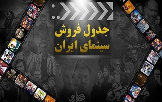 صدرنشینی«آقای سانسور»در جدول فروش سینما