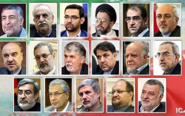 کدام وزرای روحانی در دولت رئیسی ماندگار می شوند؟