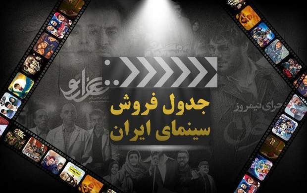 پایان هفته و فیلمهای سینمایی و تلویزیونی